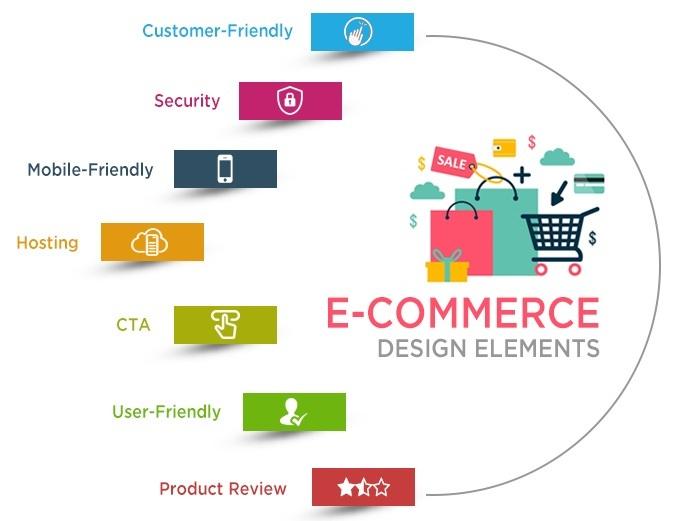 ecommerce website design in nashik