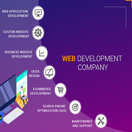 Business Website Key Points